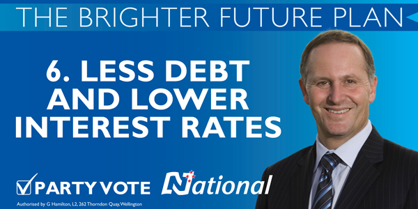 "National has campaigned vaguely on ""less debt."""