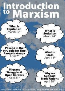 intro to marxism series
