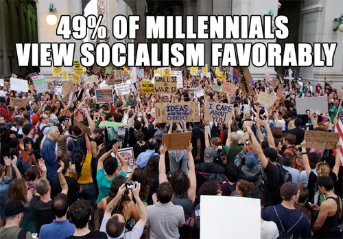 According to a US survey, 49% of millenials view socialism favourably.