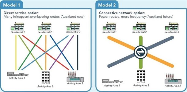 Principles-of-the-New-Network-model_938x465